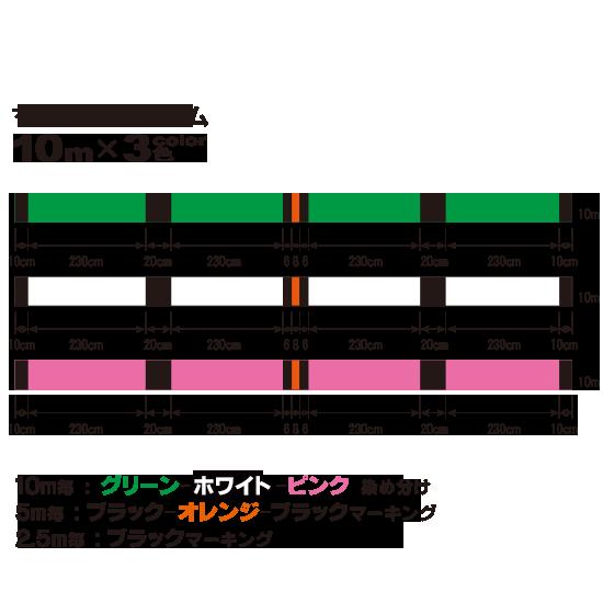 10m×3color