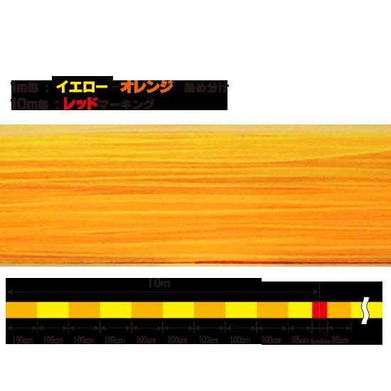 オレンジ×イエロー+レッドマーキング