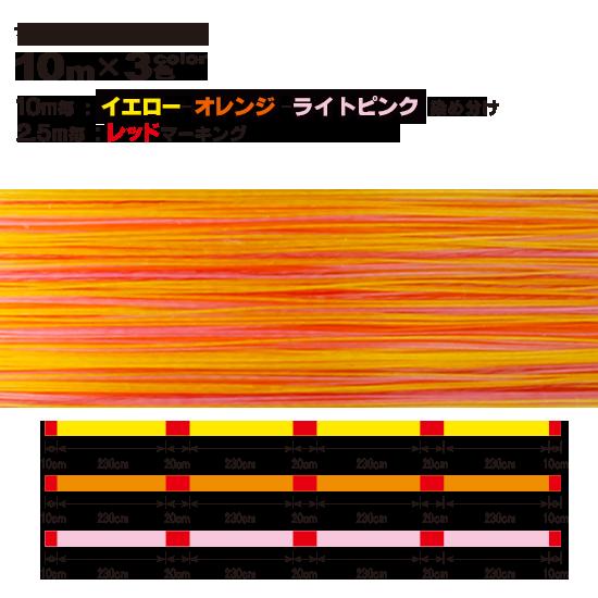 10m×3色色分け(イエロー/オレンジ/ライトピンク)