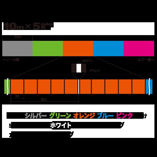 10m×5color
